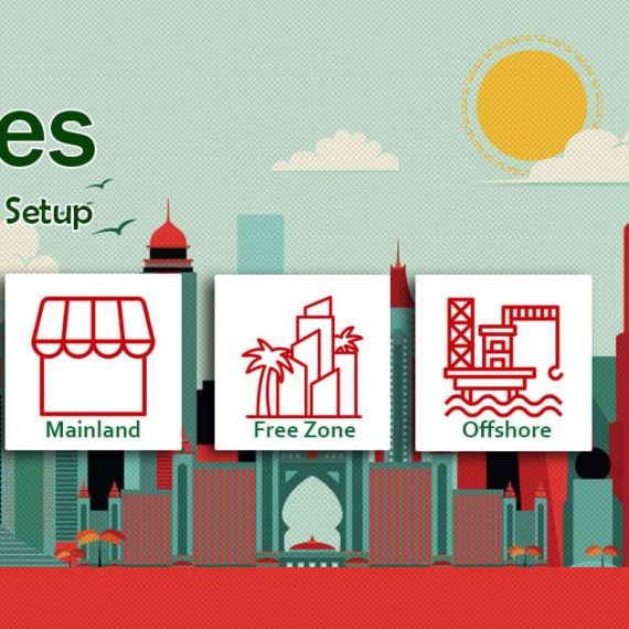 Types of Business Setup in UAE